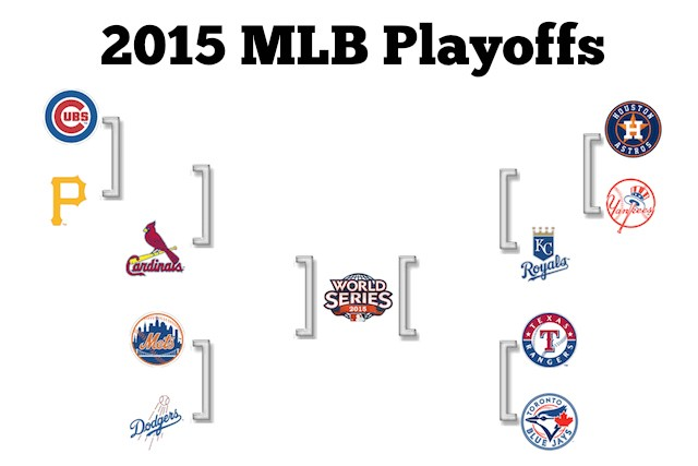 2015 MLB Playoff Schedule
